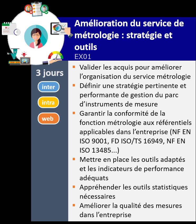 EX01 Amélioration du service de métrologie : stratégie et outils