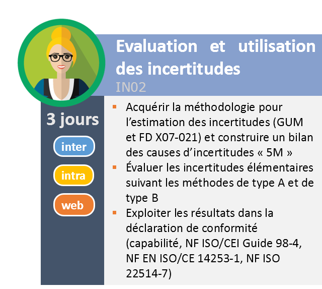 Formation incertitudes de mesure IN02 Deltamu